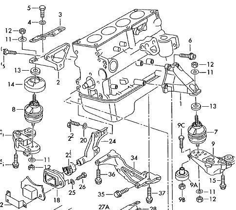 Подушки двигателя на пассат